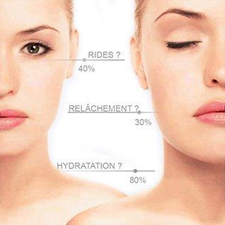 Institut de beauté Angelys Diagnostic de Peau Ella Baché Skintex Diag Visage